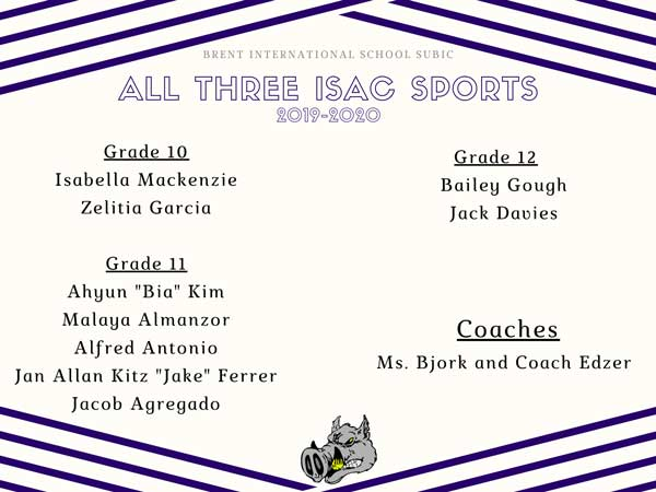 13.-ISAC-10-12-coaches